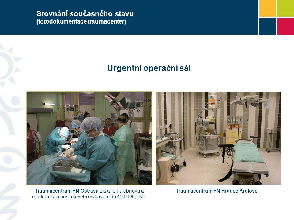 Srovnání současného stavu (fotodokumentace traumacenter) Urgentní operační sál Traumacentrum FN Hradec KrálovéTraumacentrum FN Ostrava získalo na obnovu a modernizaci přístrojového vybavení 95 450 000,- Kč.