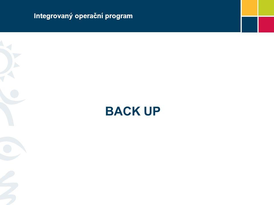 Integrovaný operační program BACK UP