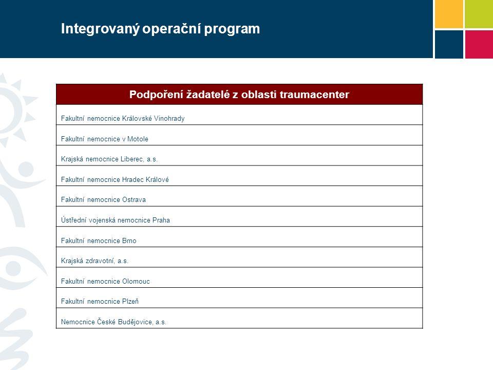 Integrovaný operační program Podpoření žadatelé z oblasti traumacenter Fakultní nemocnice Královské Vinohrady Fakultní nemocnice v Motole Krajská nemocnice Liberec, a.s.