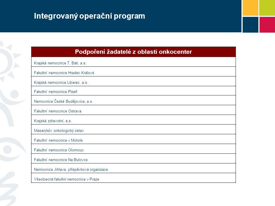 Integrovaný operační program Podpoření žadatelé z oblasti onkocenter Krajská nemocnice T.
