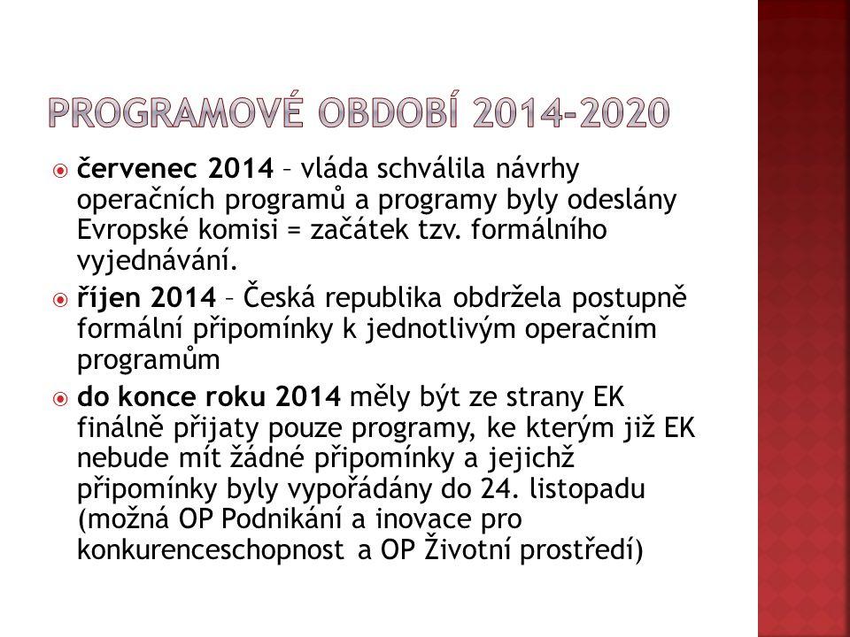  červenec 2014 – vláda schválila návrhy operačních programů a programy byly odeslány Evropské komisi = začátek tzv.