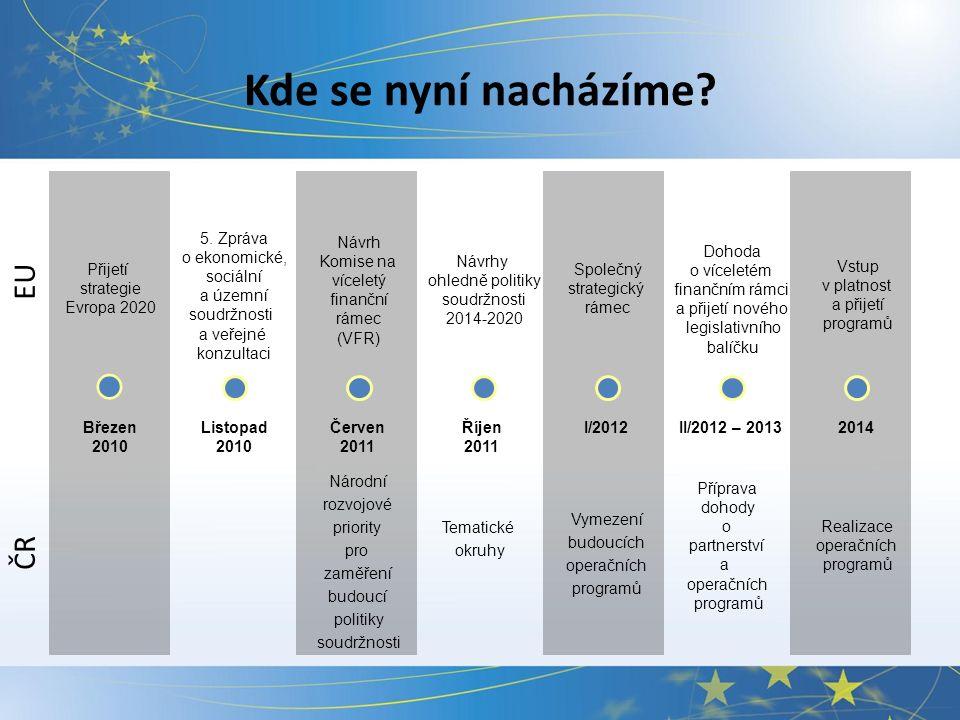 Kde se nyní nacházíme. 2014Listopad 2010 II/2012 – 2013I/2012Říjen 2011 Červen 2011 Březen 2010 5.