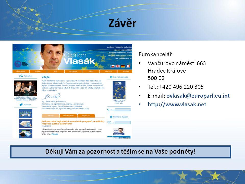 Závěr Eurokancelář Vančurovo náměstí 663 Hradec Králové 500 02 Tel.: +420 496 220 305 E-mail: ovlasak@europarl.eu.int http://www.vlasak.net Děkuji Vám za pozornost a těším se na Vaše podněty!