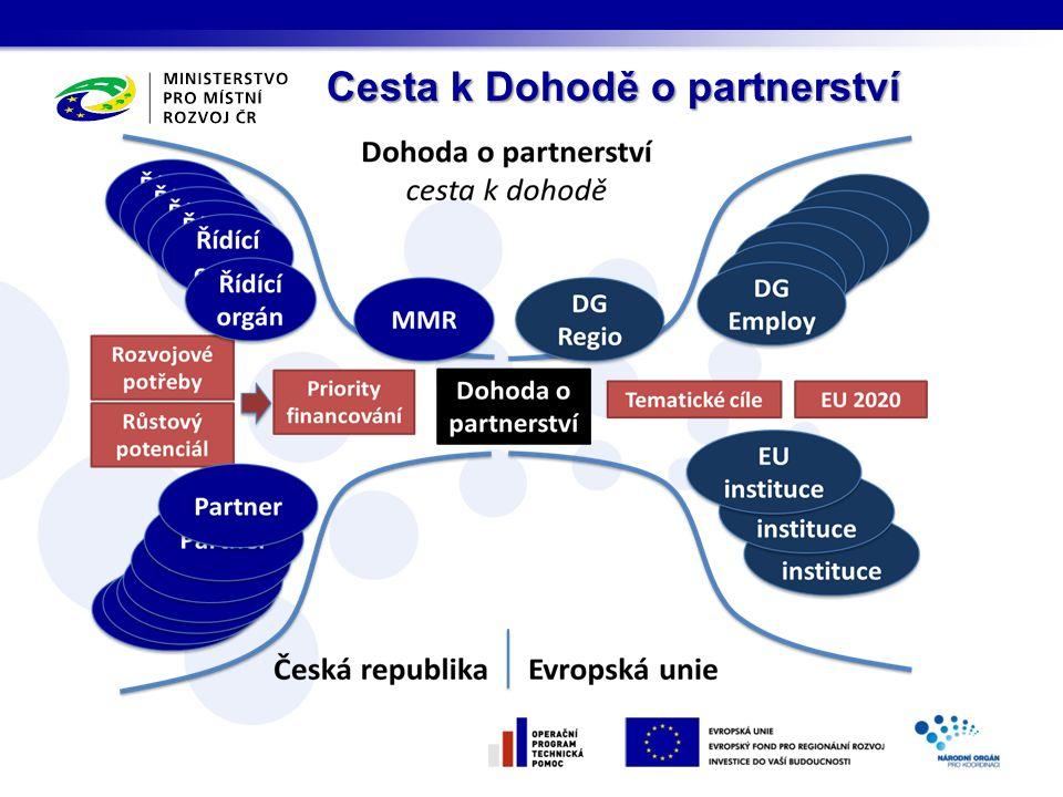 Cesta k Dohodě o partnerství