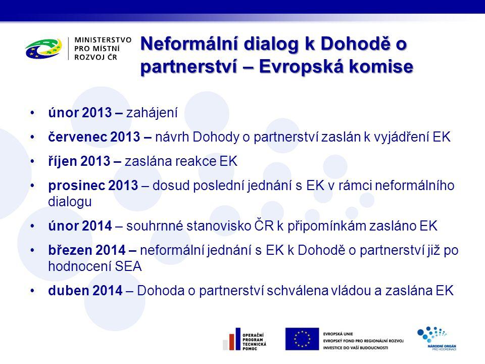 Neformální dialog k Dohodě o partnerství – Evropská komise únor 2013 – zahájení červenec 2013 – návrh Dohody o partnerství zaslán k vyjádření EK říjen 2013 – zaslána reakce EK prosinec 2013 – dosud poslední jednání s EK v rámci neformálního dialogu únor 2014 – souhrnné stanovisko ČR k připomínkám zasláno EK březen 2014 – neformální jednání s EK k Dohodě o partnerství již po hodnocení SEA duben 2014 – Dohoda o partnerství schválena vládou a zaslána EK