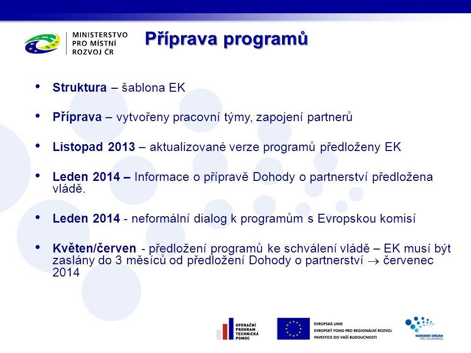 Příprava programů Struktura – šablona EK Příprava – vytvořeny pracovní týmy, zapojení partnerů Listopad 2013 – aktualizované verze programů předloženy