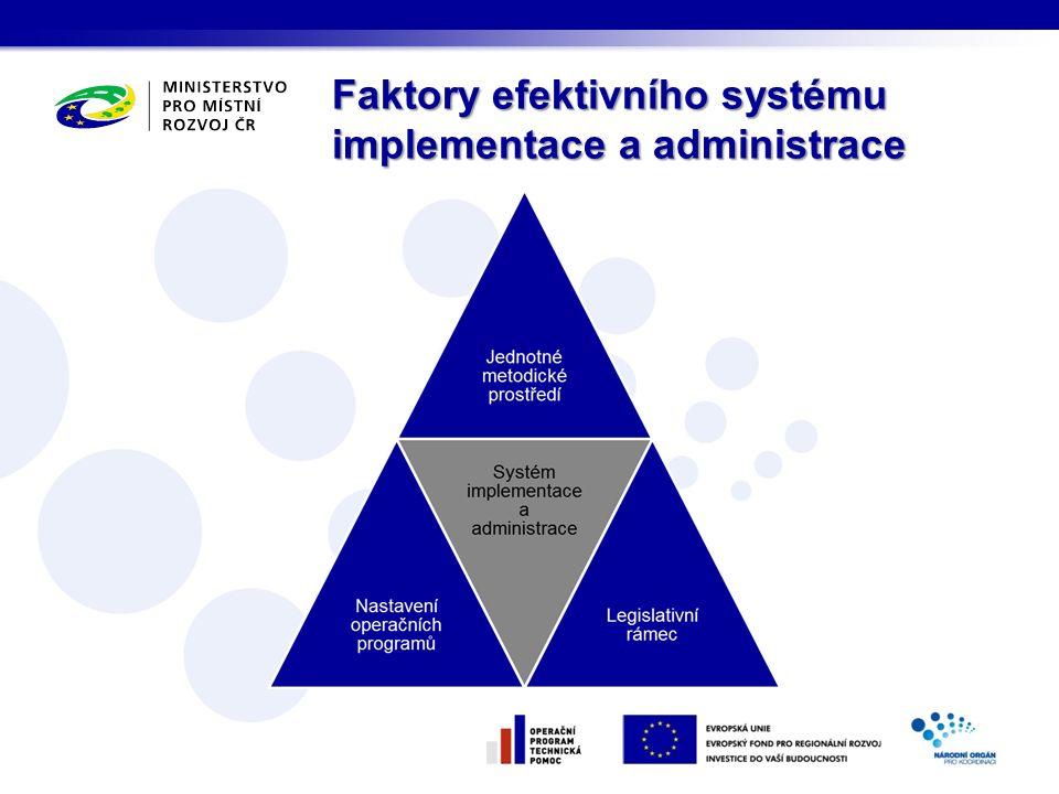 Faktory efektivního systému implementace a administrace