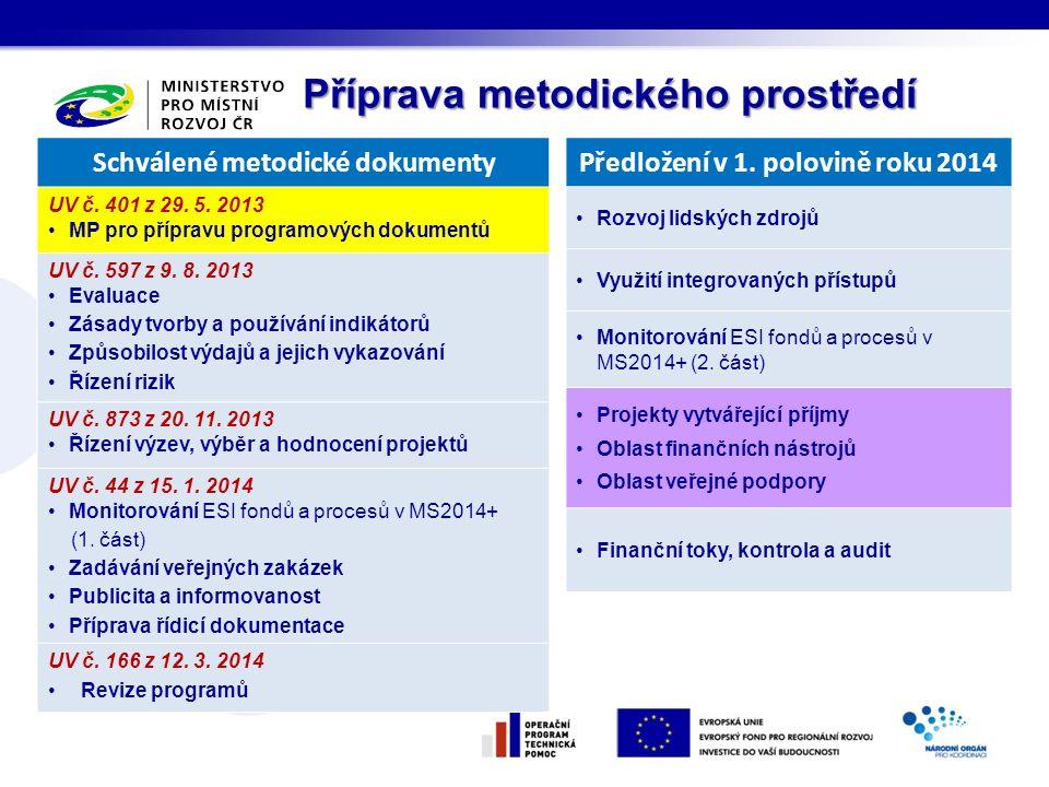 Příprava metodického prostředí Schválené metodické dokumenty UV č. 401 z 29. 5. 2013 MP pro přípravu programových dokumentů UV č. 597 z 9. 8. 2013 Eva