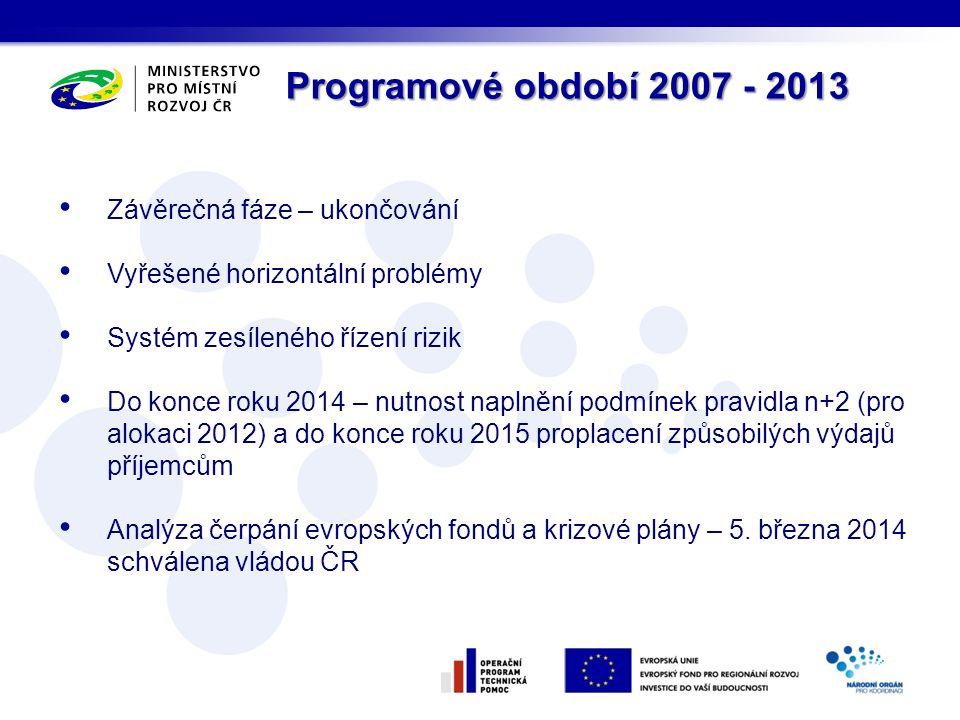 Závěrečná fáze – ukončování Vyřešené horizontální problémy Systém zesíleného řízení rizik Do konce roku 2014 – nutnost naplnění podmínek pravidla n+2 (pro alokaci 2012) a do konce roku 2015 proplacení způsobilých výdajů příjemcům Analýza čerpání evropských fondů a krizové plány – 5.