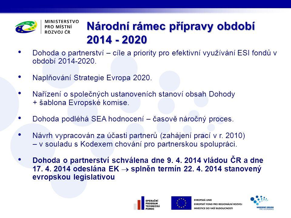 Dohoda o partnerství – cíle a priority pro efektivní využívání ESI fondů v období 2014-2020. Naplňování Strategie Evropa 2020. Nařízení o společných u