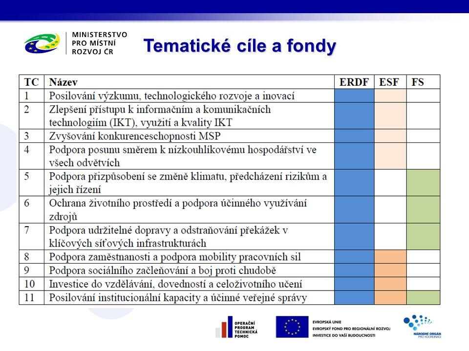 Tematické cíle a fondy