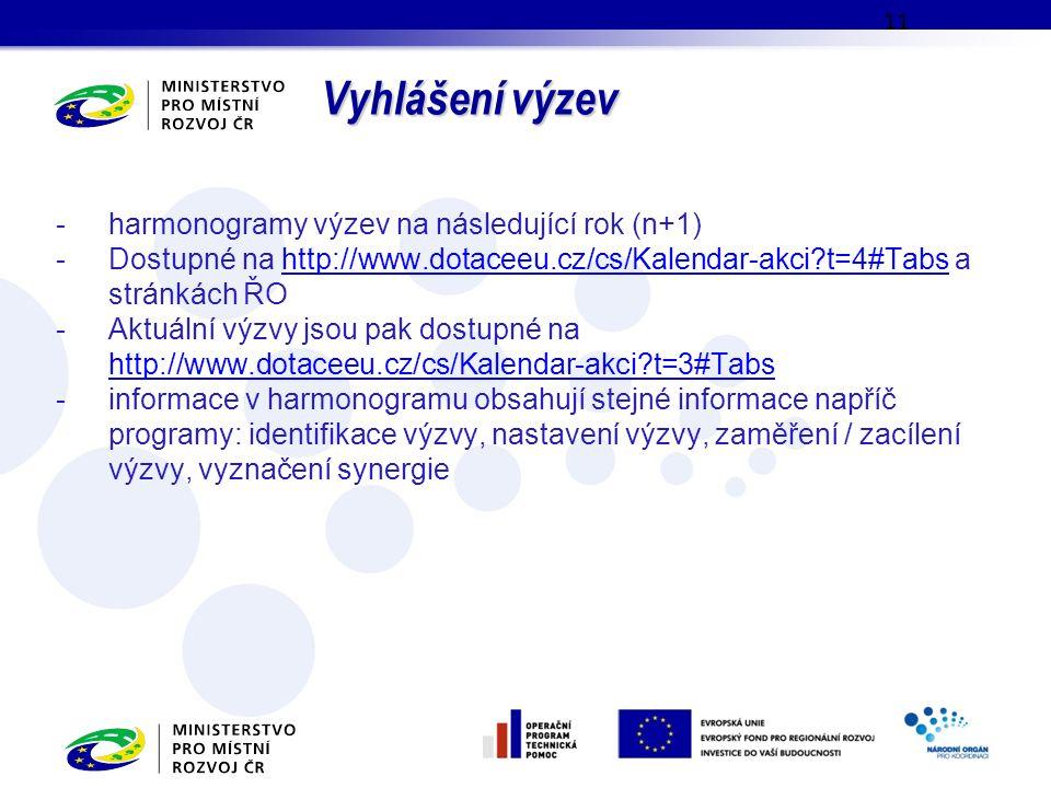 Vyhlášení výzev 11 -harmonogramy výzev na následující rok (n+1) -Dostupné na http://www.dotaceeu.cz/cs/Kalendar-akci t=4#Tabs a stránkách ŘOhttp://www.dotaceeu.cz/cs/Kalendar-akci t=4#Tabs -Aktuální výzvy jsou pak dostupné na http://www.dotaceeu.cz/cs/Kalendar-akci t=3#Tabs http://www.dotaceeu.cz/cs/Kalendar-akci t=3#Tabs -informace v harmonogramu obsahují stejné informace napříč programy: identifikace výzvy, nastavení výzvy, zaměření / zacílení výzvy, vyznačení synergie