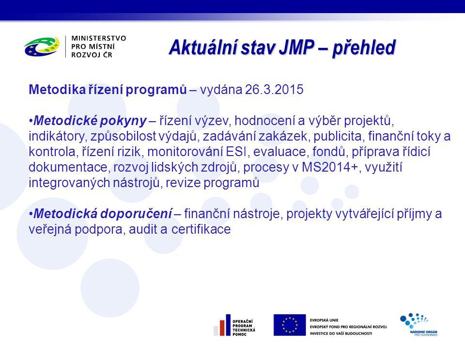 Aktuální stav JMP – přehled Metodika řízení programů – vydána 26.3.2015 Metodické pokyny – řízení výzev, hodnocení a výběr projektů, indikátory, způsobilost výdajů, zadávání zakázek, publicita, finanční toky a kontrola, řízení rizik, monitorování ESI, evaluace, fondů, příprava řídicí dokumentace, rozvoj lidských zdrojů, procesy v MS2014+, využití integrovaných nástrojů, revize programů Metodická doporučení – finanční nástroje, projekty vytvářející příjmy a veřejná podpora, audit a certifikace
