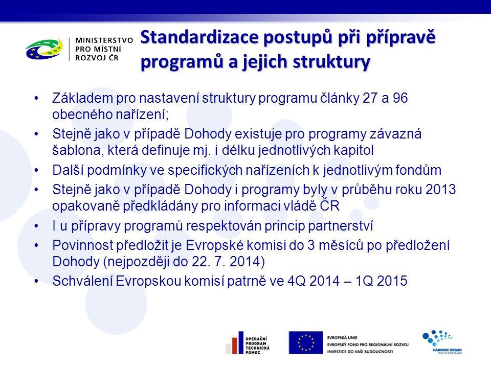 Základem pro nastavení struktury programu články 27 a 96 obecného nařízení; Stejně jako v případě Dohody existuje pro programy závazná šablona, která definuje mj.