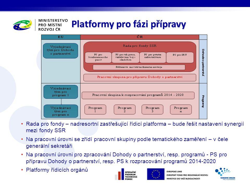 Platformy pro fázi přípravy Rada pro fondy – nadresortní zastřešující řídicí platforma – bude řešit nastavení synergií mezi fondy SSR Na pracovní úrovni se zřídí pracovní skupiny podle tematického zaměření – v čele generální sekretáři Na pracovní úrovni pro zpracování Dohody o partnerství, resp.