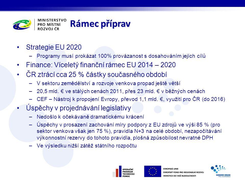 Strategie EU 2020 –Programy musí prokázat 100% provázanost s dosahováním jejích cílů Finance: Víceletý finanční rámec EU 2014 – 2020 ČR ztrácí cca 25 % částky současného období –V sektoru zemědělství a rozvoje venkova propad ještě větší –20,5 mld.