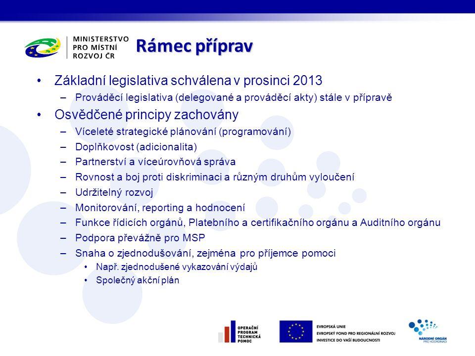 Základní legislativa schválena v prosinci 2013 –Prováděcí legislativa (delegované a prováděcí akty) stále v přípravě Osvědčené principy zachovány –Víceleté strategické plánování (programování) –Doplňkovost (adicionalita) –Partnerství a víceúrovňová správa –Rovnost a boj proti diskriminaci a různým druhům vyloučení –Udržitelný rozvoj –Monitorování, reporting a hodnocení –Funkce řídicích orgánů, Platebního a certifikačního orgánu a Auditního orgánu –Podpora převážně pro MSP –Snaha o zjednodušování, zejména pro příjemce pomoci Např.