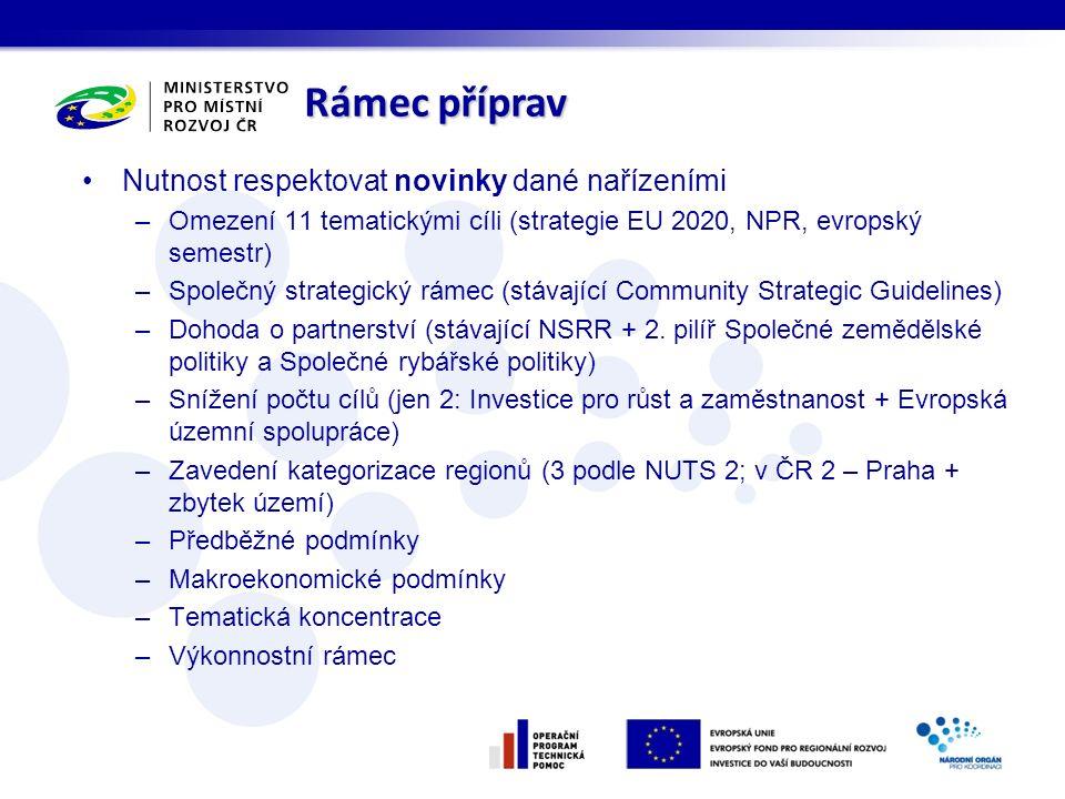 Nutnost respektovat novinky dané nařízeními –Omezení 11 tematickými cíli (strategie EU 2020, NPR, evropský semestr) –Společný strategický rámec (stávající Community Strategic Guidelines) –Dohoda o partnerství (stávající NSRR + 2.