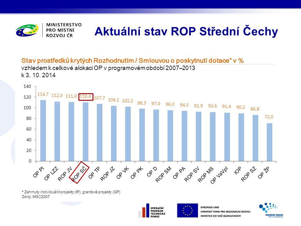 Aktuální stav ROP Střední Čechy