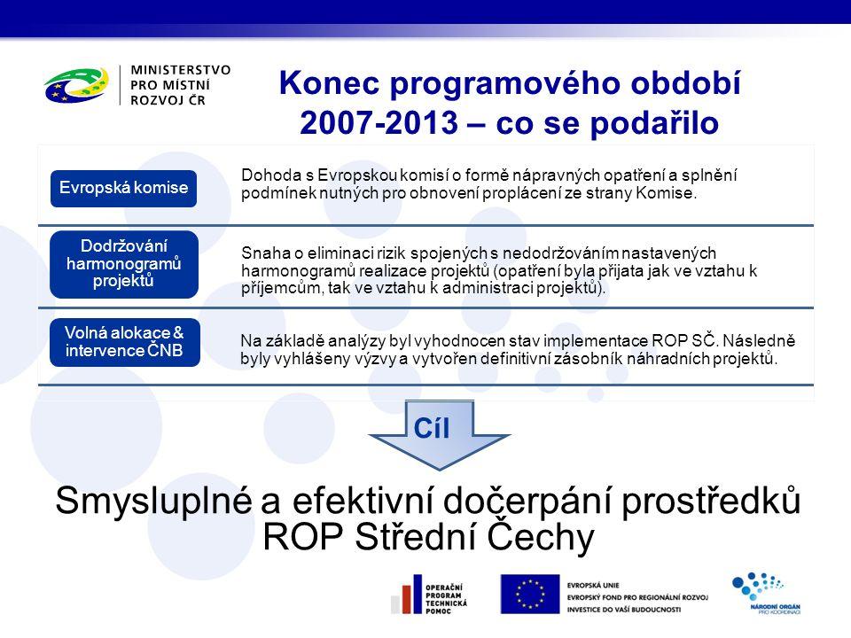 Konec programového období 2007-2013 – co se podařilo Smysluplné a efektivní dočerpání prostředků ROP Střední Čechy Dohoda s Evropskou komisí o formě nápravných opatření a splnění podmínek nutných pro obnovení proplácení ze strany Komise.