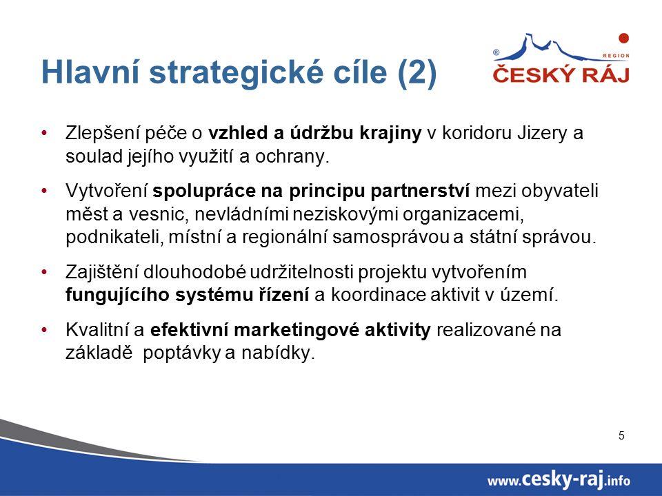 5 Hlavní strategické cíle (2) Zlepšení péče o vzhled a údržbu krajiny v koridoru Jizery a soulad jejího využití a ochrany.