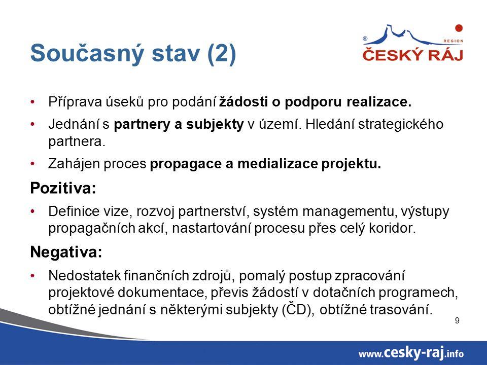 9 Současný stav (2) Příprava úseků pro podání žádosti o podporu realizace. Jednání s partnery a subjekty v území. Hledání strategického partnera. Zahá