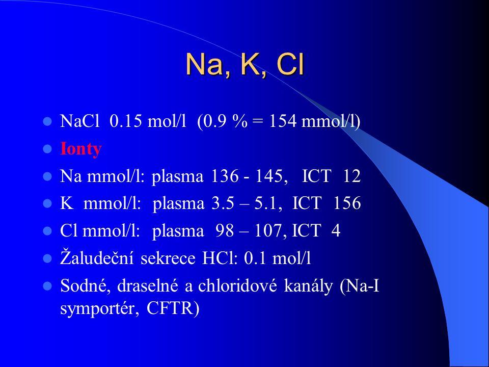Na, K, Cl NaCl 0.15 mol/l (0.9 % = 154 mmol/l) Ionty Na mmol/l: plasma 136 - 145, ICT 12 K mmol/l: plasma 3.5 – 5.1, ICT 156 Cl mmol/l: plasma 98 – 107, ICT 4 Žaludeční sekrece HCl: 0.1 mol/l Sodné, draselné a chloridové kanály (Na-I symportér, CFTR)