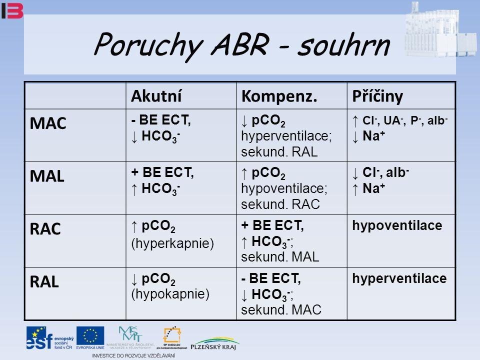 Poruchy ABR - souhrn AkutníKompenz.Příčiny MAC - BE ECT, ↓ HCO 3 - ↓ pCO 2 hyperventilace; sekund.