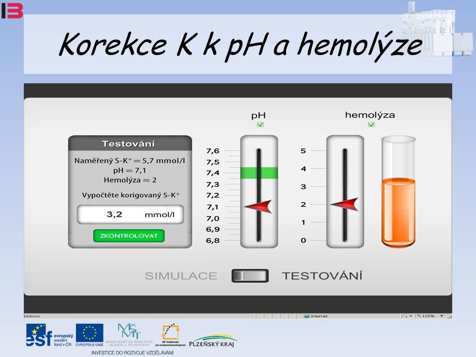 Korekce K k pH a hemolýze