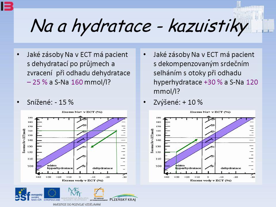 Na a hydratace - kazuistiky Jaké zásoby Na v ECT má pacient s dehydratací po průjmech a zvracení při odhadu dehydratace – 25 % a S-Na 160 mmol/l.