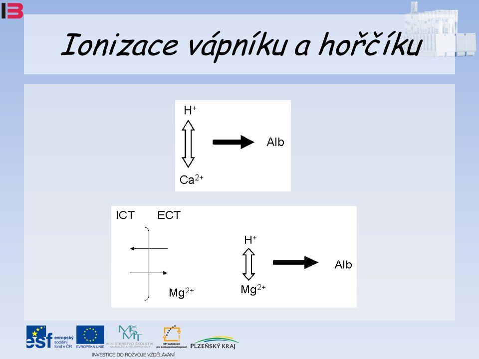 Ionizace vápníku a hořčíku