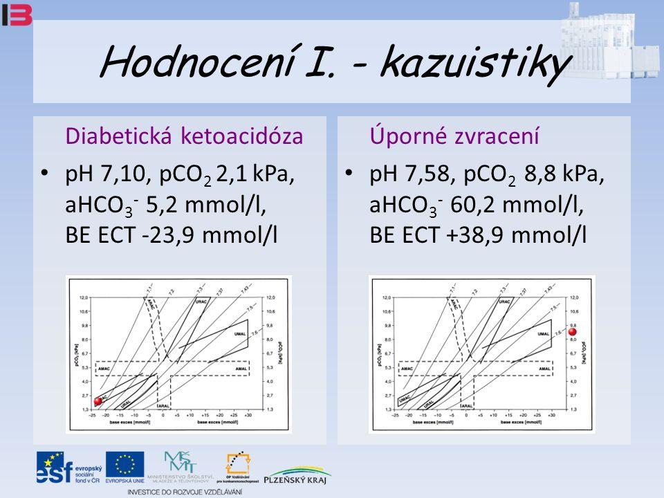 Korekce K k hemolýze