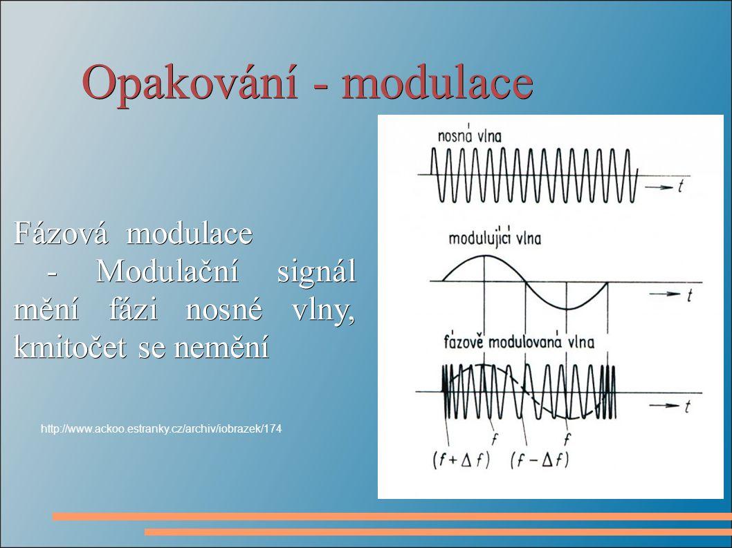 Opakování - modulace Fázová modulace - Modulační signál mění fázi nosné vlny, kmitočet se nemění - Modulační signál mění fázi nosné vlny, kmitočet se nemění http://www.ackoo.estranky.cz/archiv/iobrazek/174