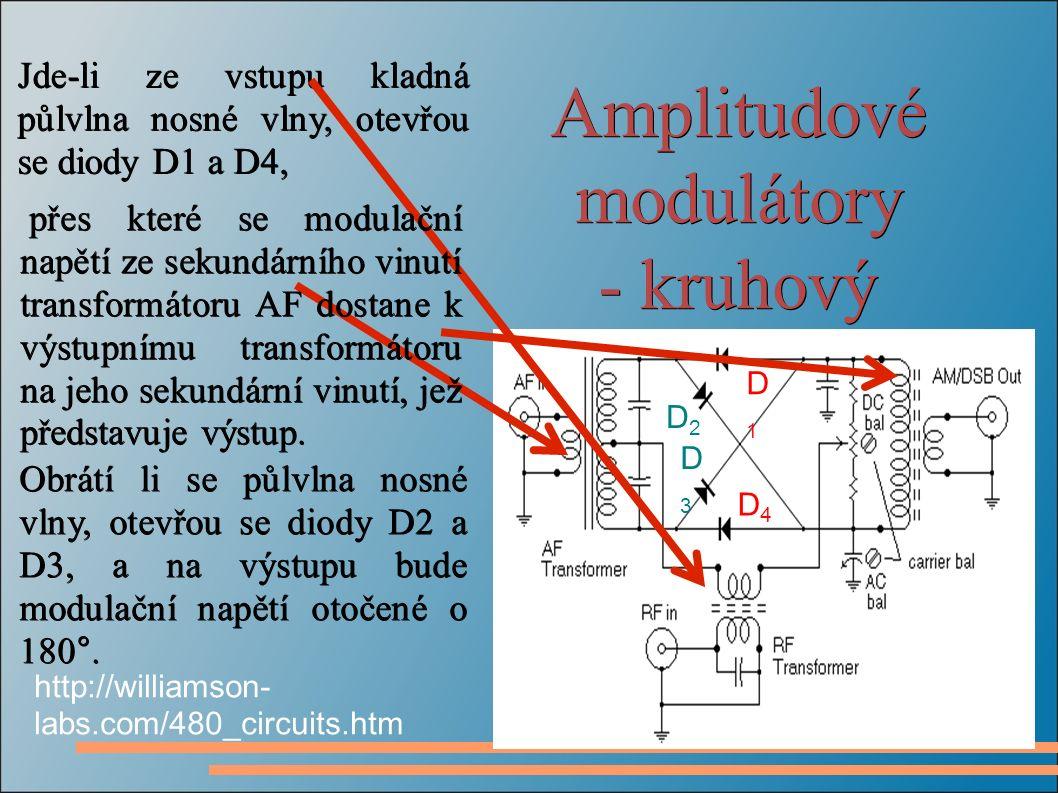 Amplitudové modulátory - kruhový Jde-li ze vstupu kladná půlvlna nosné vlny, otevřou se diody D1 a D4, http://williamson- labs.com/480_circuits.htm D1D1 D4D4 D2D2 D3D3 přes které se modulační napětí ze sekundárního vinutí transformátoru AF dostane k výstupnímu transformátoru na jeho sekundární vinutí, jež představuje výstup.