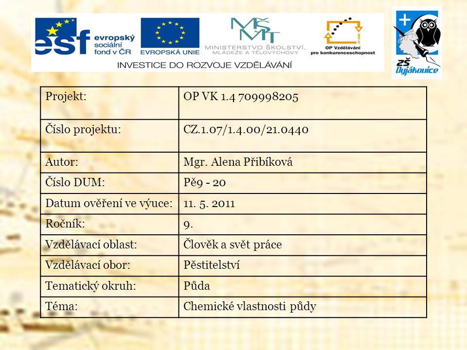 Projekt:OP VK 1.4 709998205 Číslo projektu:CZ.1.07/1.4.00/21.0440 Autor:Mgr.