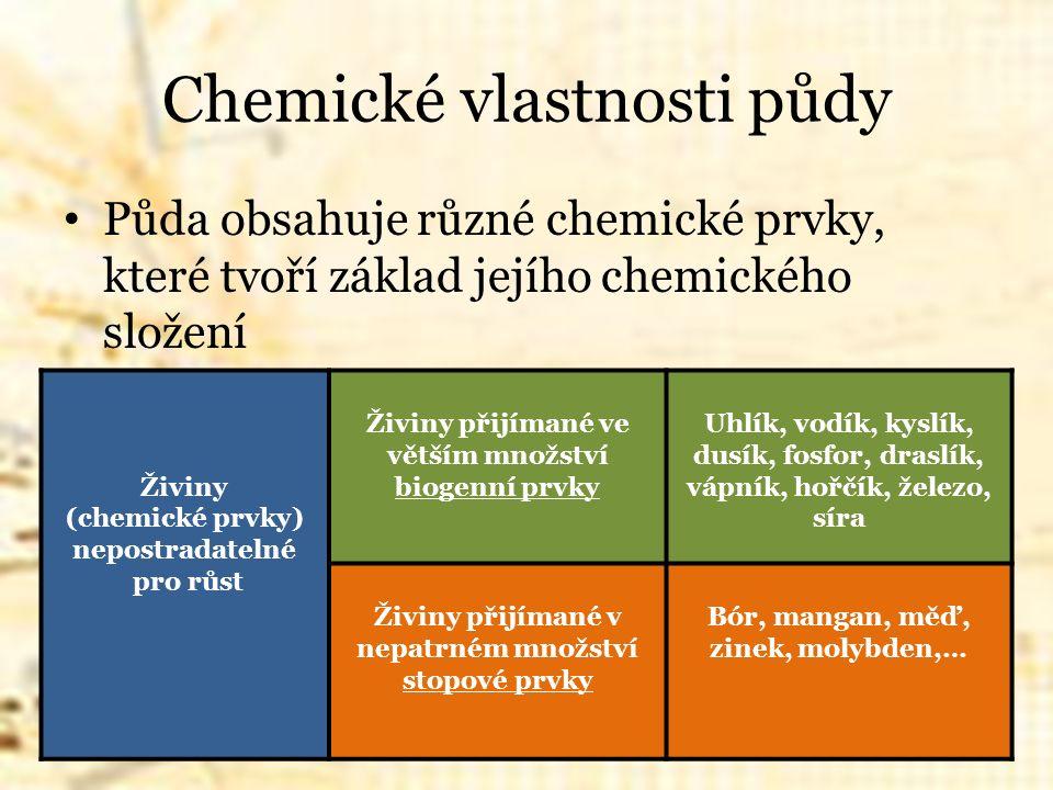 Půda obsahuje různé chemické prvky, které tvoří základ jejího chemického složení Živiny (chemické prvky) nepostradatelné pro růst Živiny přijímané ve větším množství biogenní prvky Uhlík, vodík, kyslík, dusík, fosfor, draslík, vápník, hořčík, železo, síra Živiny přijímané v nepatrném množství stopové prvky Bór, mangan, měď, zinek, molybden,…