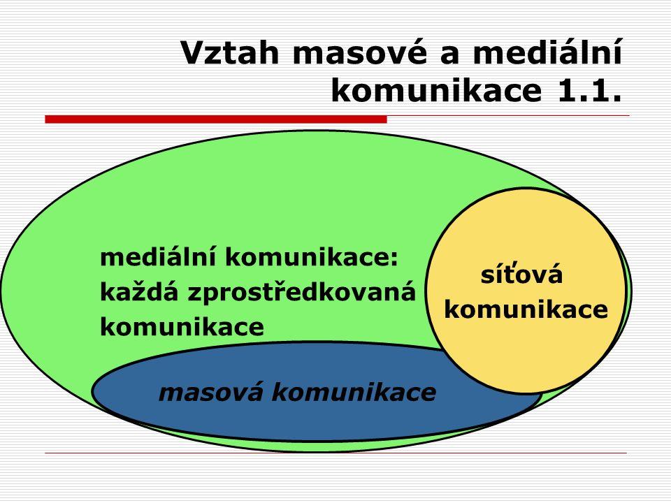 Vztah masové a mediální komunikace 1.1.