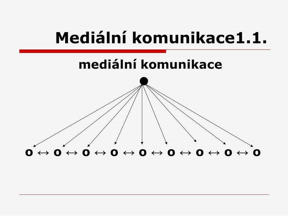 Mediální komunikace1.1. mediální komunikace ● o ↔ o ↔ o ↔ o ↔ o ↔ o ↔ o ↔ o ↔ o
