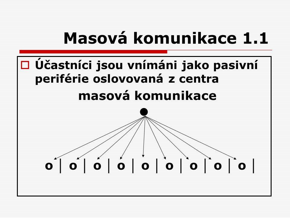 Masová komunikace 1.1  Účastníci jsou vnímáni jako pasivní periférie oslovovaná z centra masová komunikace ● o │ o │ o │ o │ o │ o │ o │ o │ o │