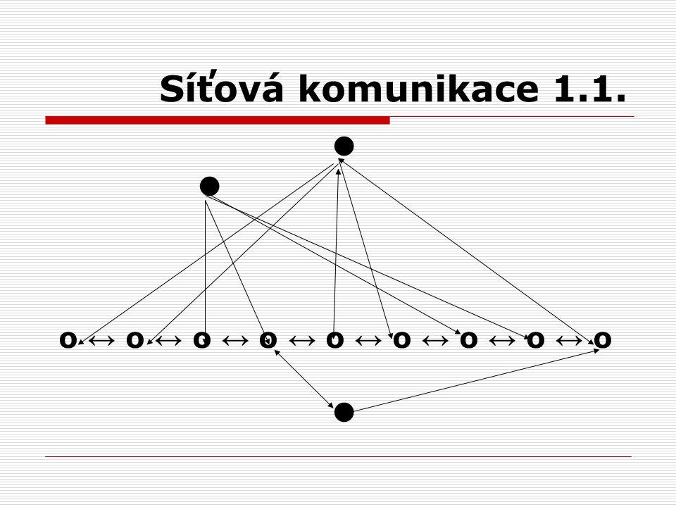 Síťová komunikace 1.1. ● o ↔ o ↔ o ↔ o ↔ o ↔ o ↔ o ↔ o ↔ o ●
