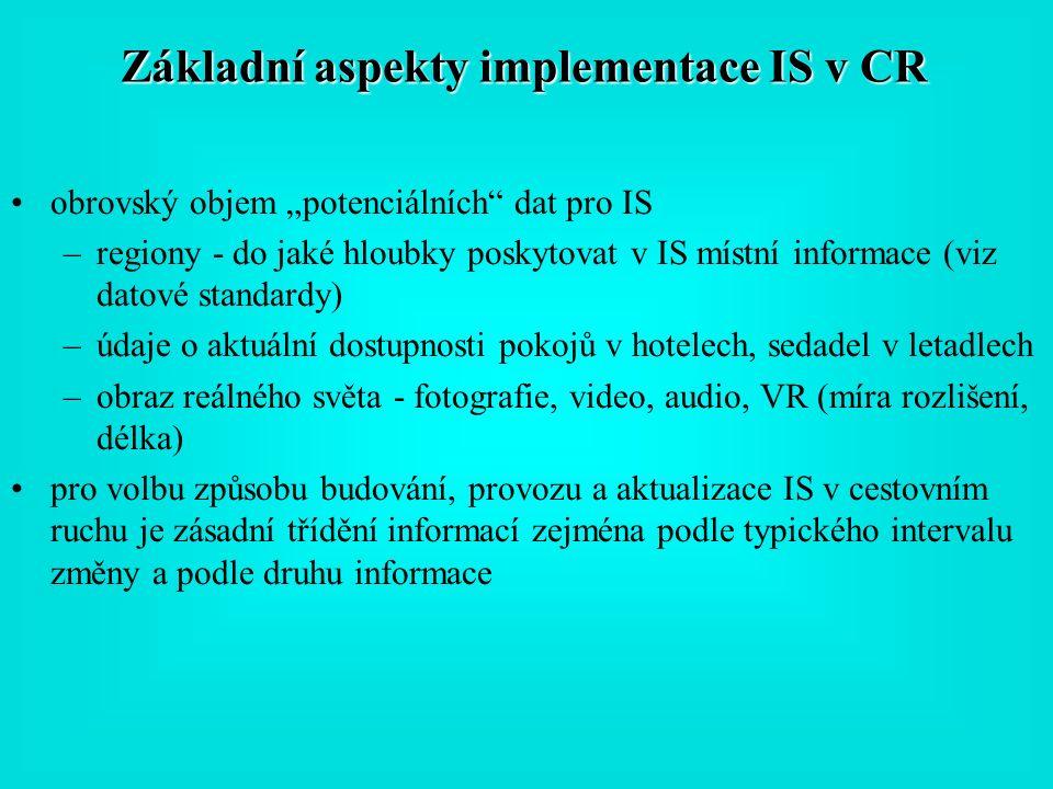 """Základní aspekty implementace IS v CR obrovský objem """"potenciálních"""" dat pro IS –regiony - do jaké hloubky poskytovat v IS místní informace (viz datov"""