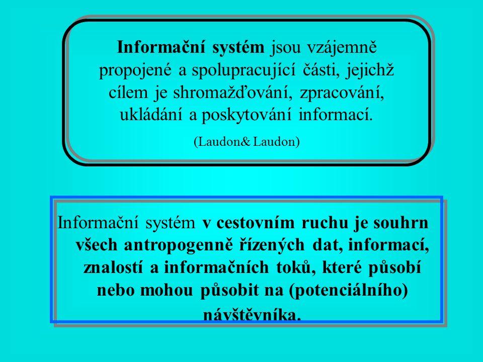 Informační systém v cestovním ruchu je souhrn všech antropogenně řízených dat, informací, znalostí a informačních toků, které působí nebo mohou působi