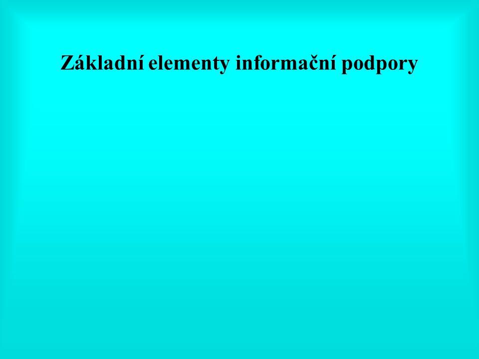 Základní elementy informační podpory