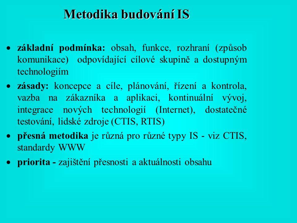 Metodika budování IS  základní podmínka: obsah, funkce, rozhraní (způsob komunikace) odpovídající cílové skupině a dostupným technologiím  zásady: koncepce a cíle, plánování, řízení a kontrola, vazba na zákazníka a aplikaci, kontinuální vývoj, integrace nových technologií (Internet), dostatečné testování, lidské zdroje (CTIS, RTIS)  přesná metodika je různá pro různé typy IS - viz CTIS, standardy WWW  priorita - zajištění přesnosti a aktuálnosti obsahu