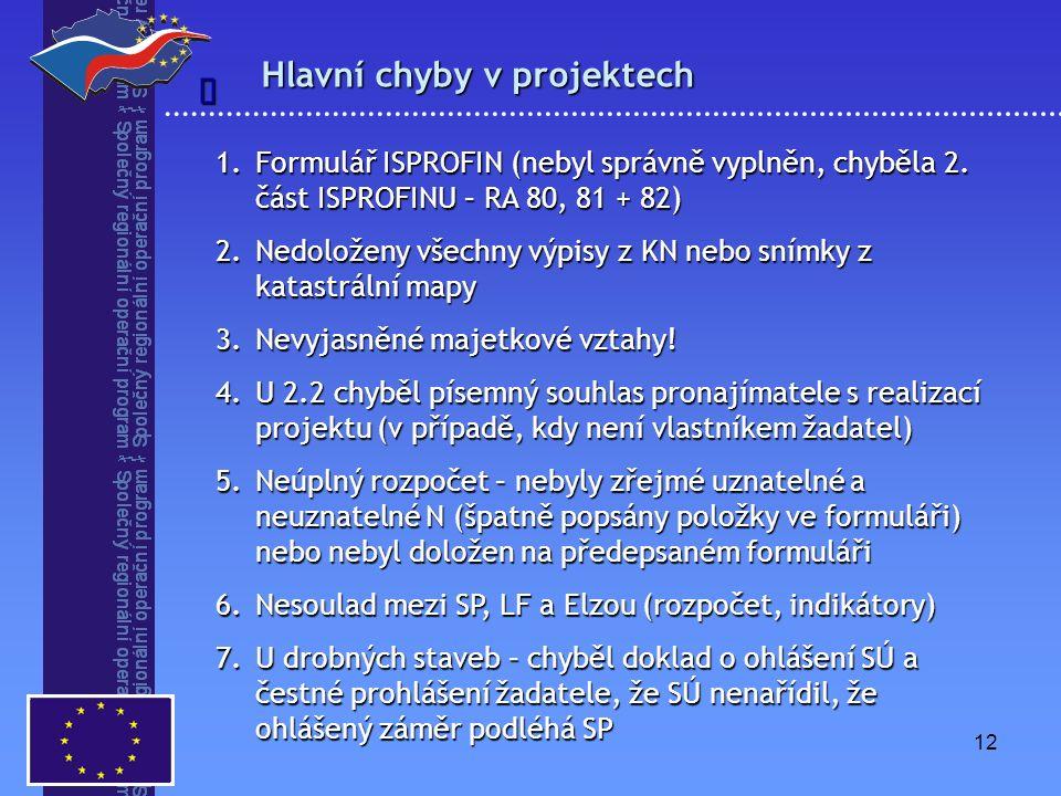 12 Hlavní chyby v projektech  1.Formulář ISPROFIN (nebyl správně vyplněn, chyběla 2.