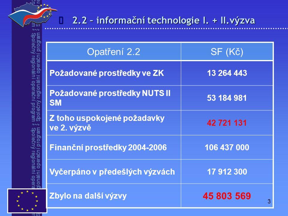 3 2.2 – informační technologie I.