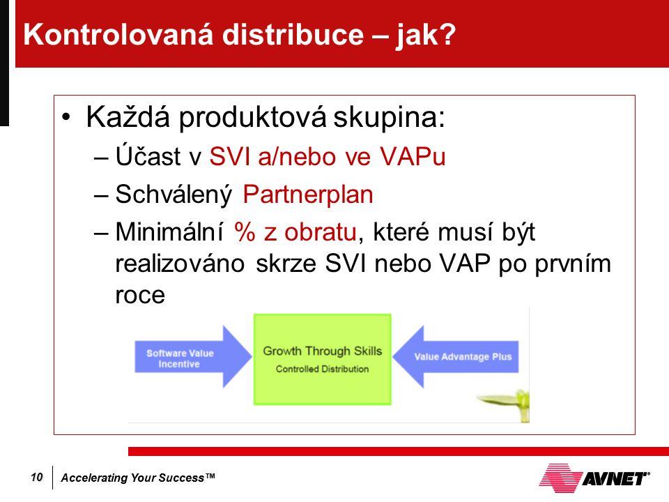 Accelerating Your Success™ 10 Kontrolovaná distribuce – jak? Každá produktová skupina: –Účast v SVI a/nebo ve VAPu –Schválený Partnerplan –Minimální %