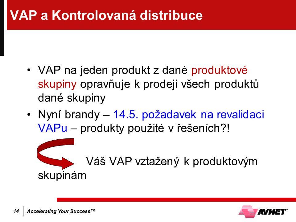 Accelerating Your Success™ 14 VAP a Kontrolovaná distribuce VAP na jeden produkt z dané produktové skupiny opravňuje k prodeji všech produktů dané skupiny Nyní brandy – 14.5.