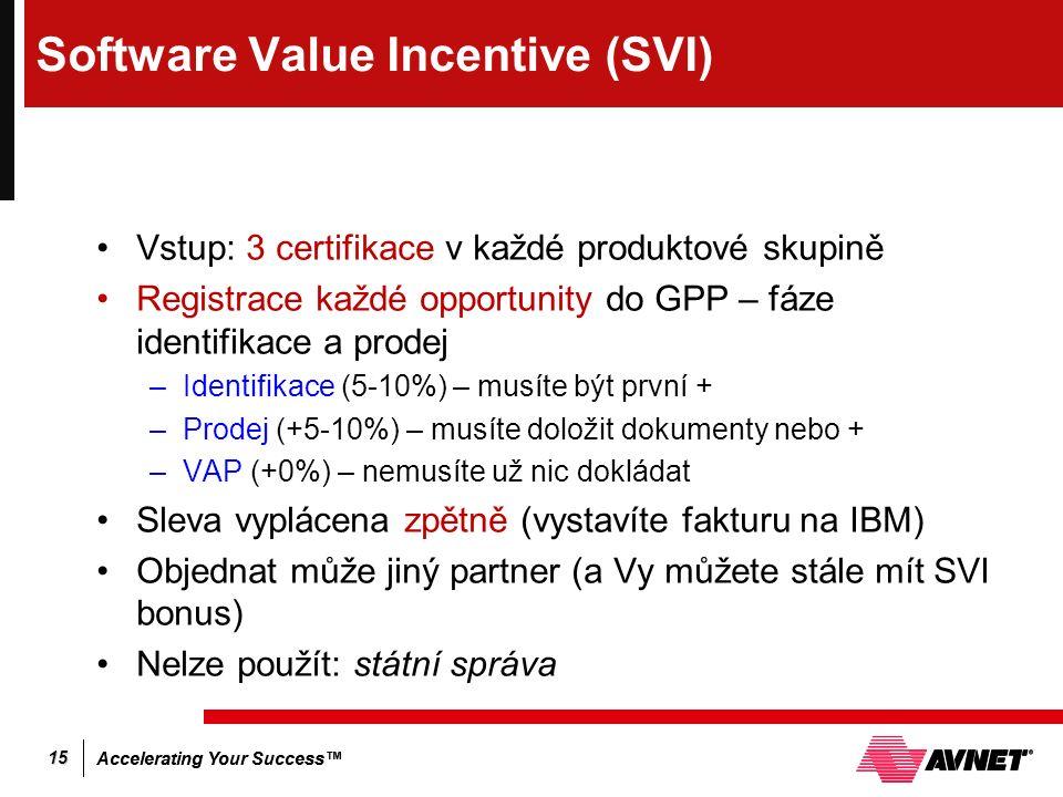Accelerating Your Success™ 15 Software Value Incentive (SVI) Vstup: 3 certifikace v každé produktové skupině Registrace každé opportunity do GPP – fáze identifikace a prodej –Identifikace (5-10%) – musíte být první + –Prodej (+5-10%) – musíte doložit dokumenty nebo + –VAP (+0%) – nemusíte už nic dokládat Sleva vyplácena zpětně (vystavíte fakturu na IBM) Objednat může jiný partner (a Vy můžete stále mít SVI bonus) Nelze použít: státní správa