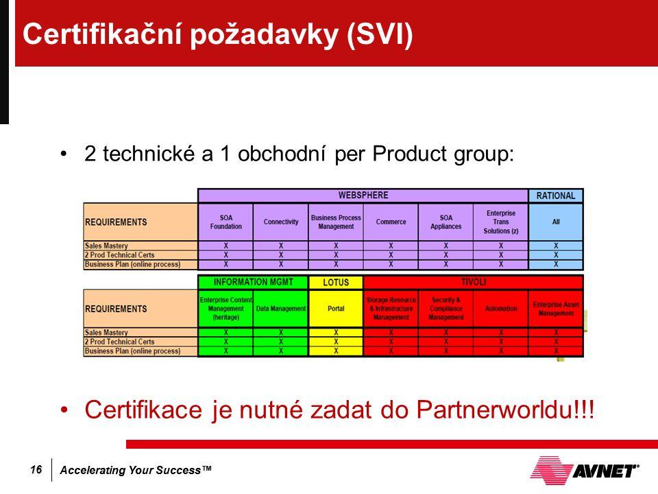 Accelerating Your Success™ 16 Certifikační požadavky (SVI) 2 technické a 1 obchodní per Product group: Certifikace je nutné zadat do Partnerworldu!!!